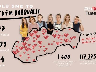 Na Slovensku počas #GivingTuesday 2019 padali rekordy